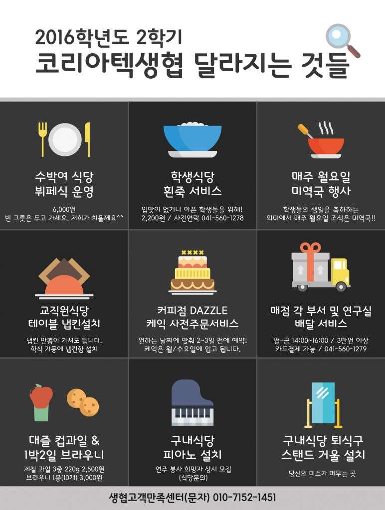 2016_09_대학생협소식_한기대_01